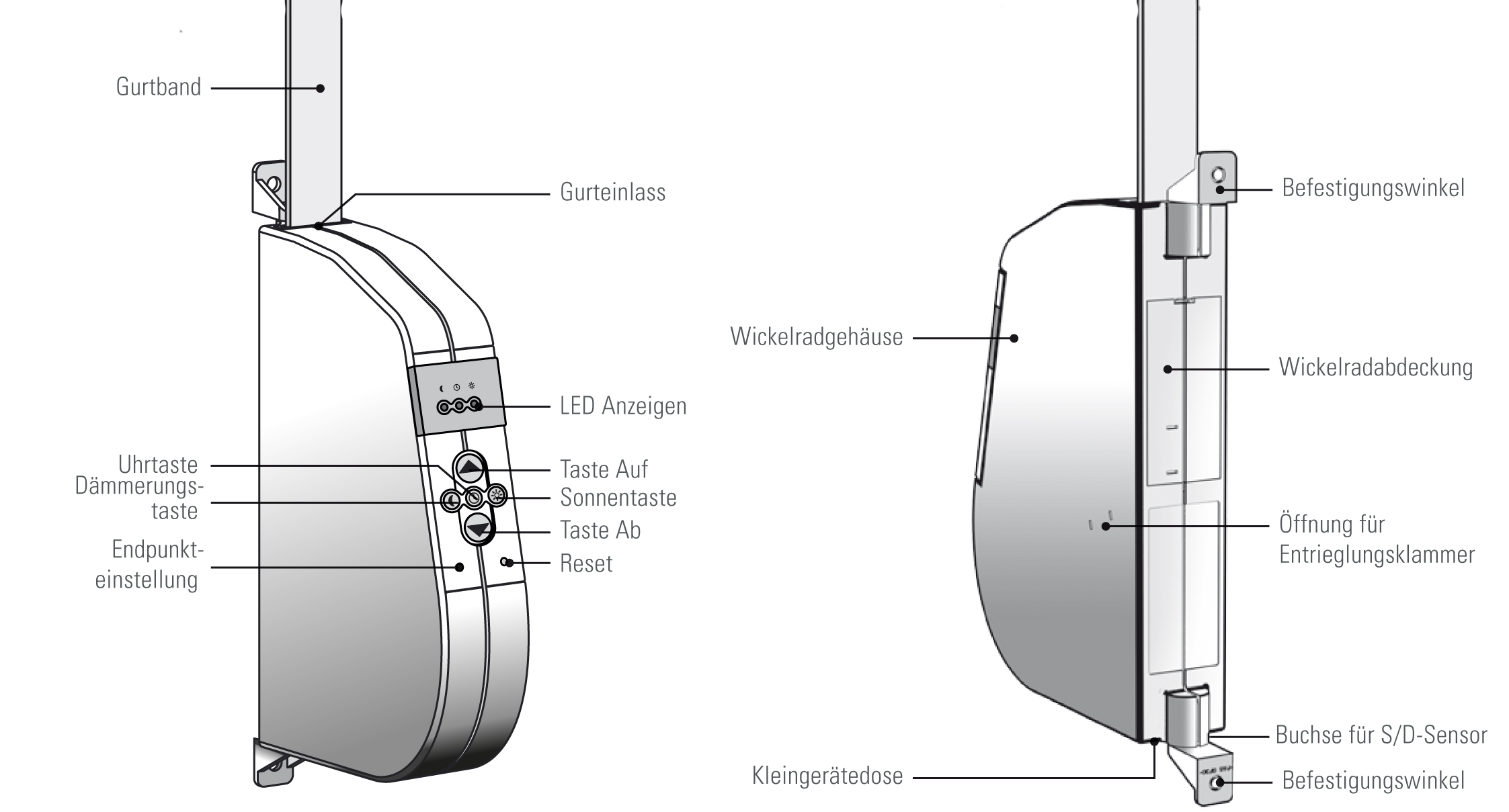 ew910-ew910-F-ew930F-Technische-Zeichung