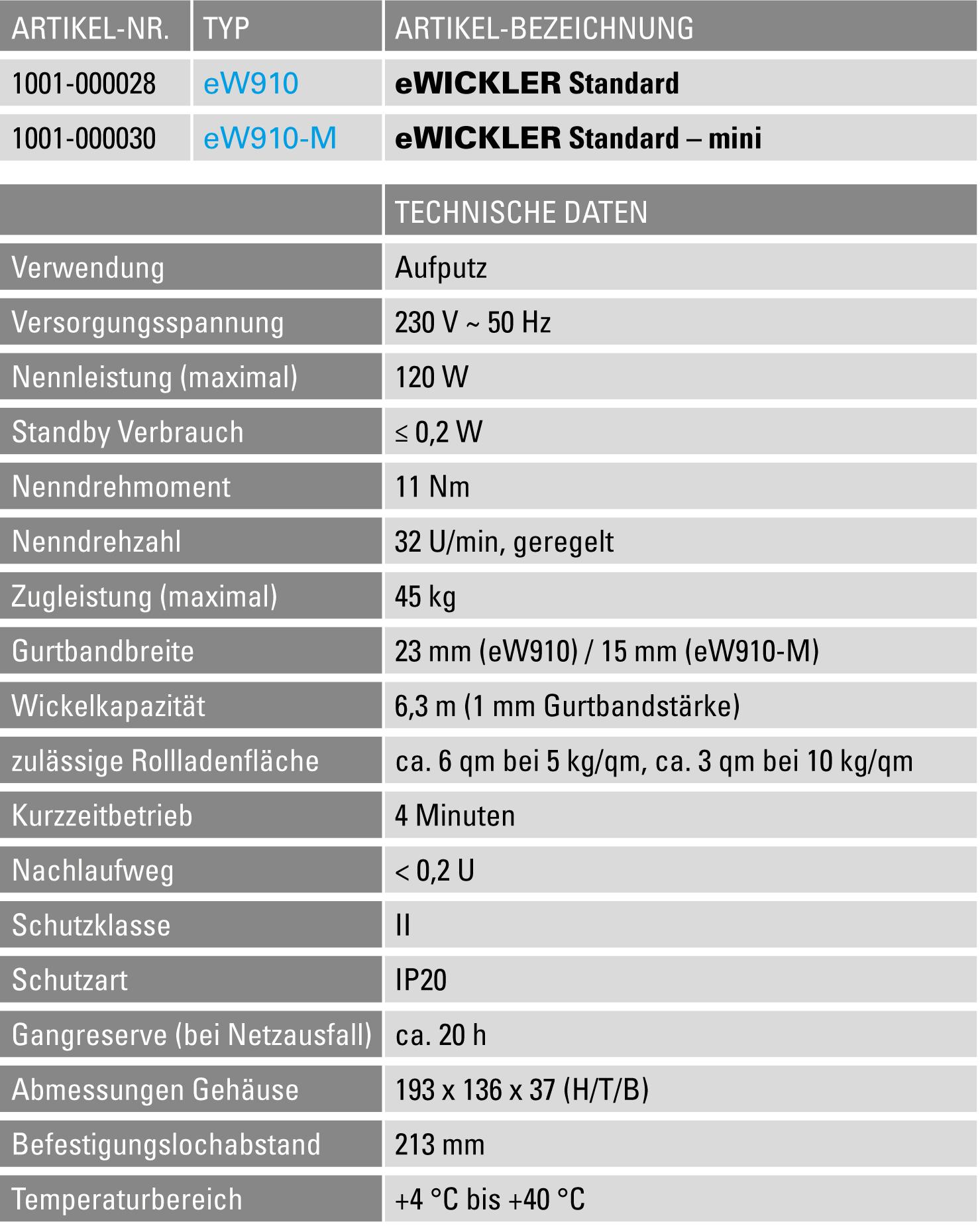 eW910-Technische-Daten