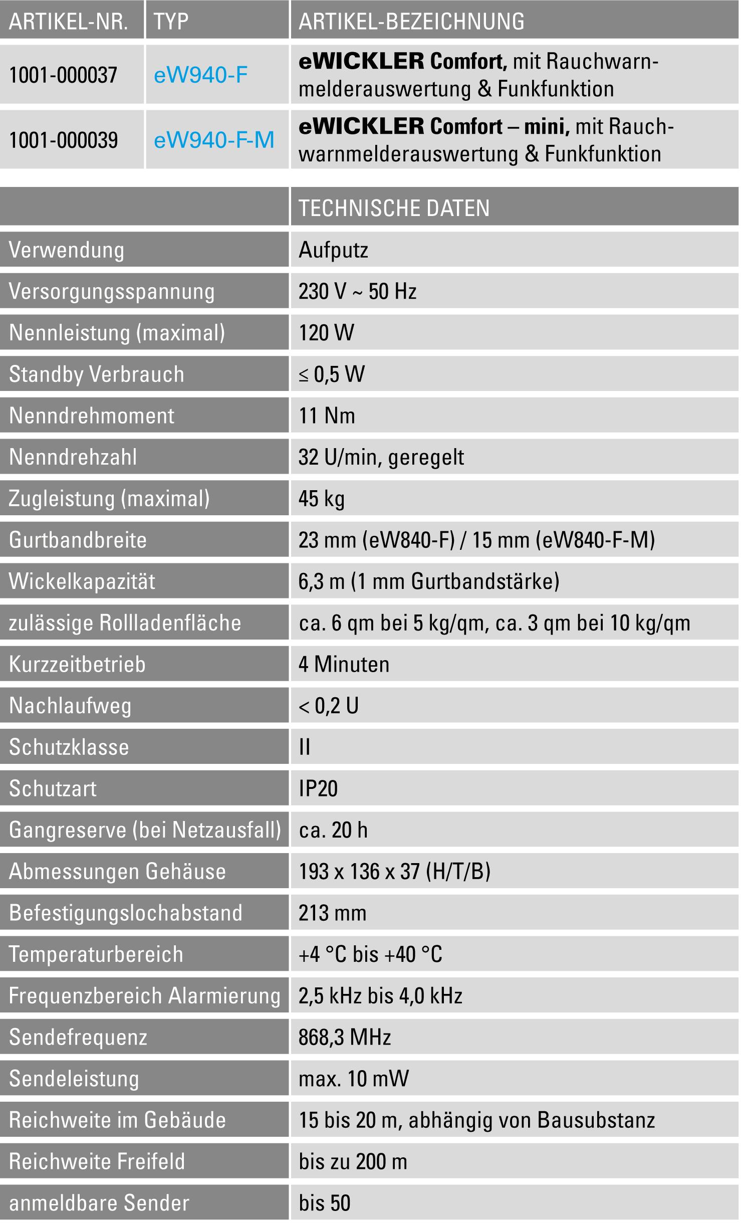eW940-F-Technische-Daten