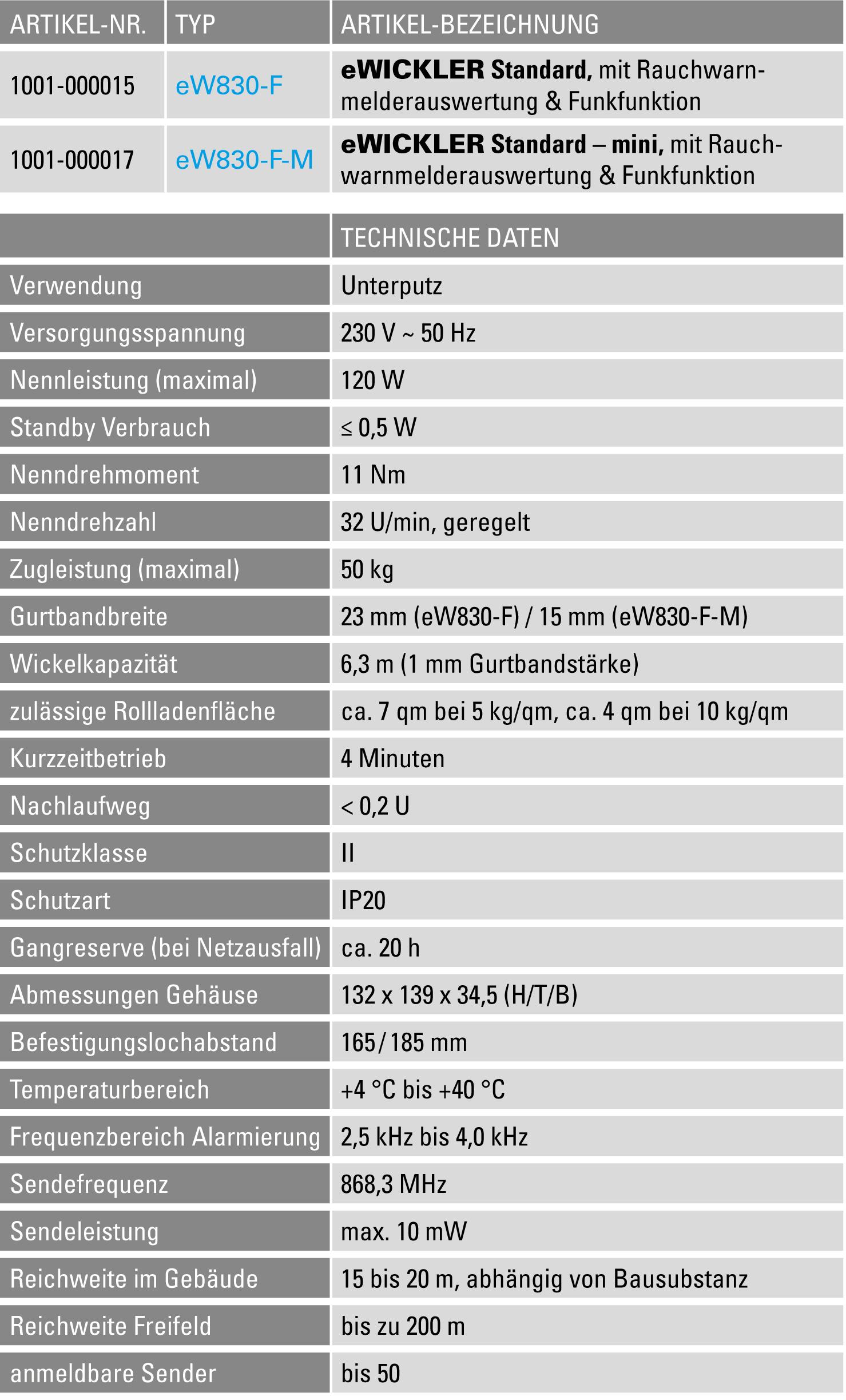 ew830-F-Technische-Daten