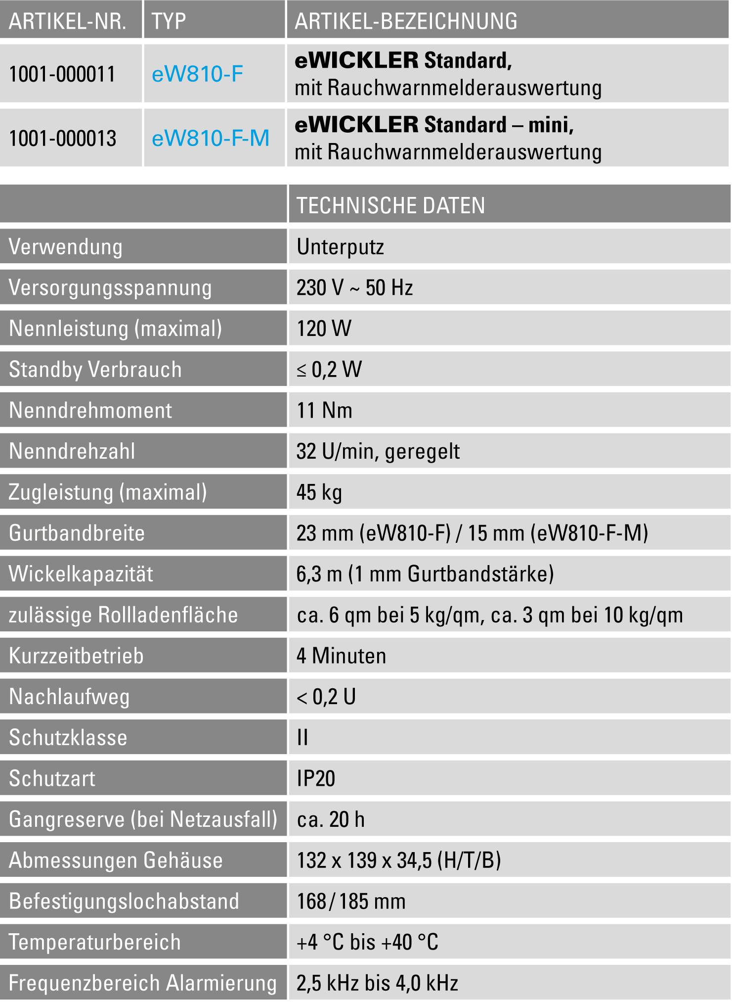 eW810-F-Technische-Daten