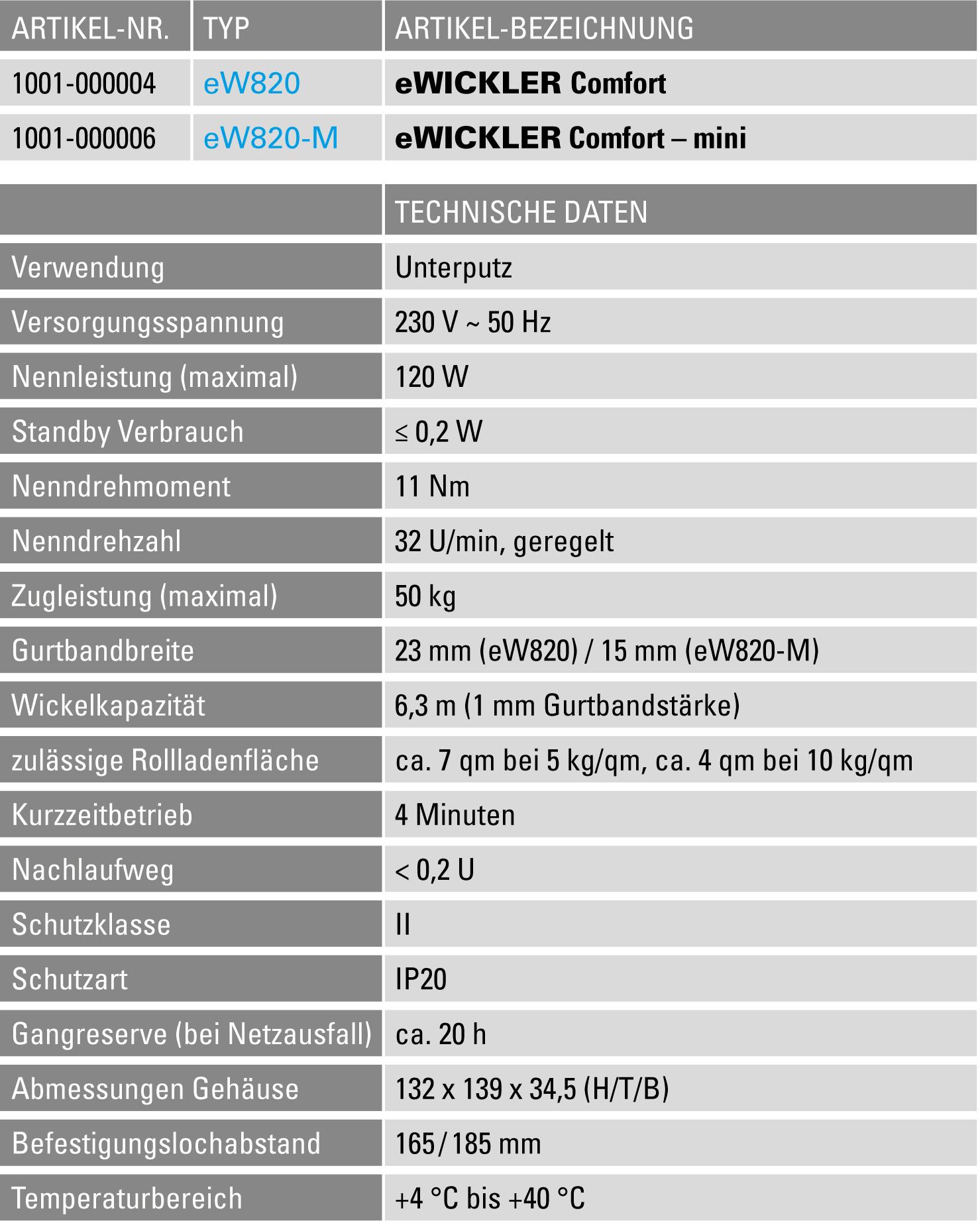 eW820-Technische-Daten