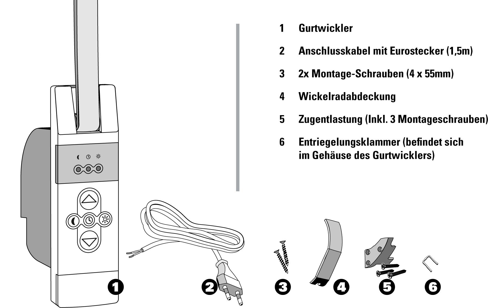 eW830-F-Lieferumfang